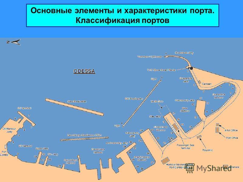 Источник: http://chizhik.ucoz.ru/load/for_engineers/transportnye_puti_i_uzly/klassifikacija_portov/14-1-0-42   Основные элементы и характеристики порта. Классификация портов