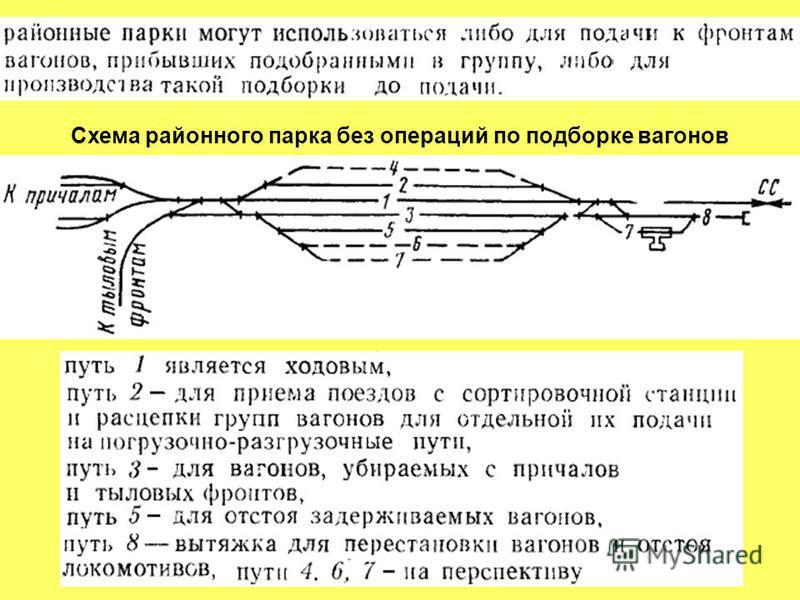 Схема районного парка без операций по подборке вагонов