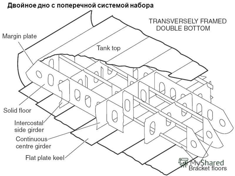 Двойное дно с поперечной системой набора