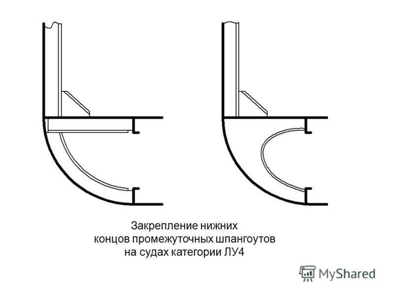 Закрепление нижних концов промежуточных шпангоутов на судах категории ЛУ4