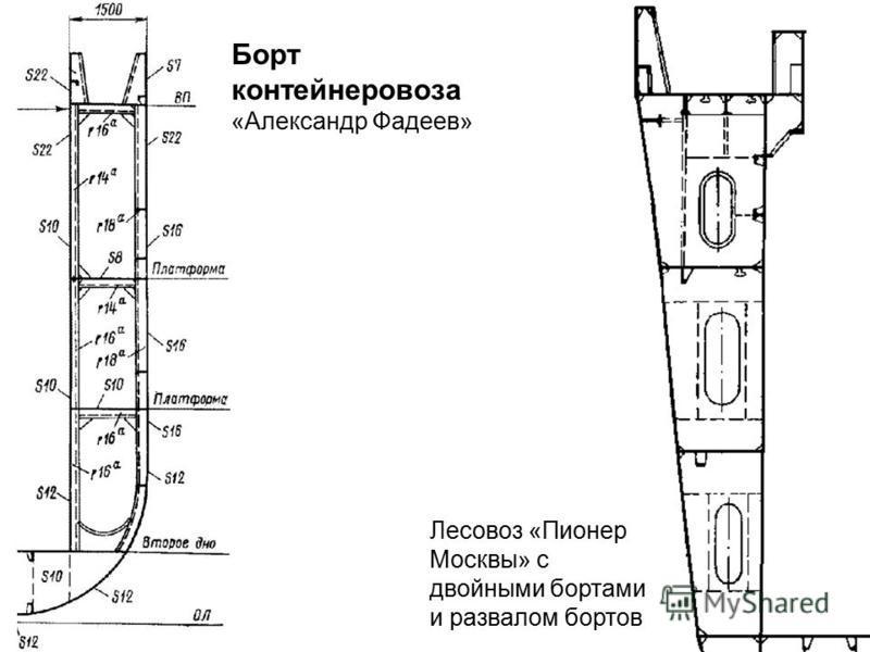 Борт контейнеровоза «Александр Фадеев» Лесовоз «Пионер Москвы» с двойными бортами и развалом бортов