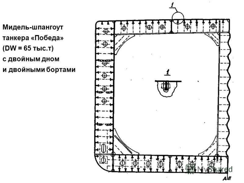 Мидель-шпангоут танкера «Победа» (DW = 65 тыс.т) с двойным дном и двойными бортами
