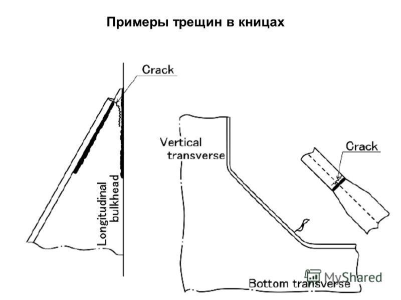 Примеры трещин в кницах