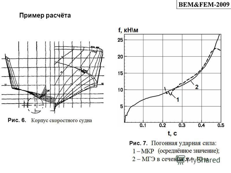 Пример расчёта Рис. 6. Рис. 7.