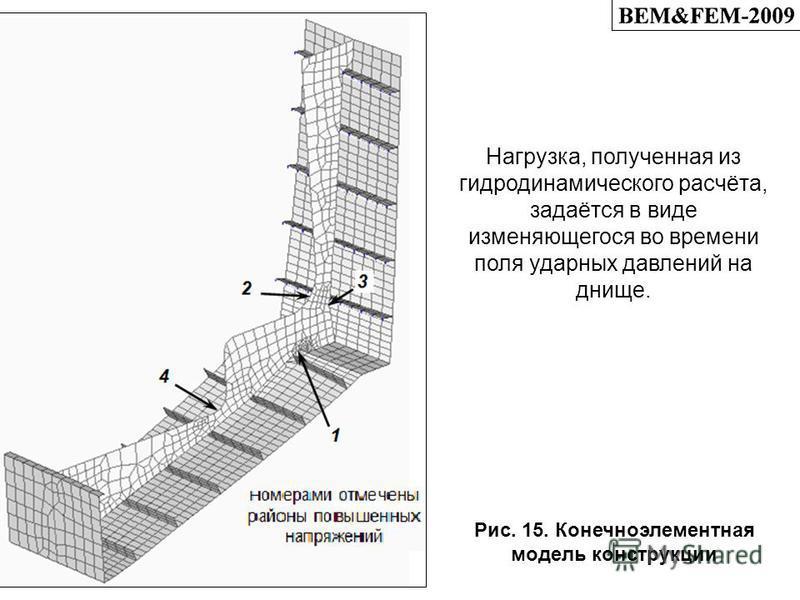 Нагрузка, полученная из гидродинамического расчёта, задаётся в виде изменяющегося во времени поля ударных давлений на днище. Рис. 15. Конечноэлементная модель конструкции