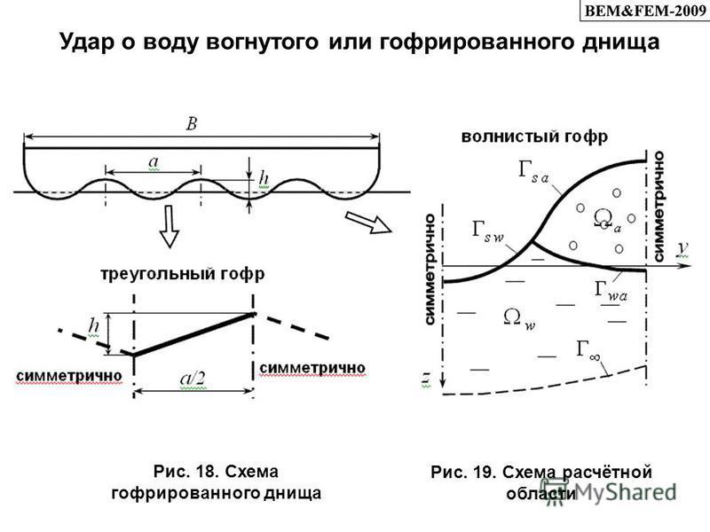 Удар о воду вогнутого или гофрированного днища Рис. 18. Схема гофрированного днища Рис. 19. Схема расчётной области