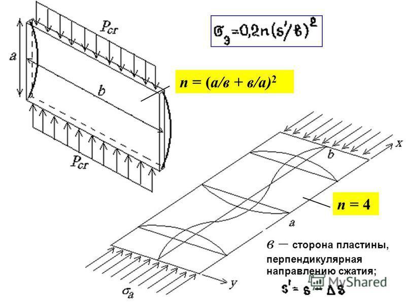 в – сторона пластины, перпендикулярная направлению сжатия; n = (а/в + в/а) 2 n = 4