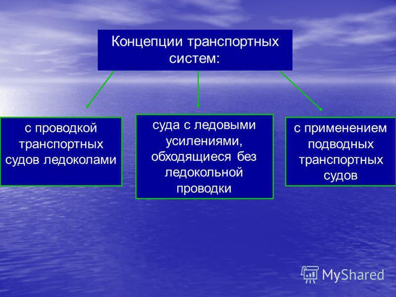 Концепции транспортных систем: с проводкой транспортных судов ледоколами суда с ледовыми усилениями, обходящиеся без ледокольной проводки с применением подводных транспортных судов