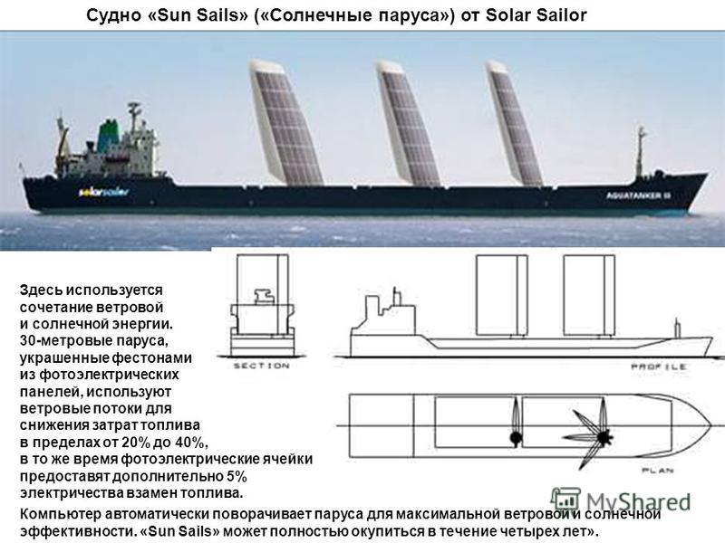 Компьютер автоматически поворачивает паруса для максимальной ветровой и солнечной эффективности. «Sun Sails» может полностью окупиться в течение четырех лет». Судно «Sun Sails» («Солнечные паруса») от Solar Sailor Здесь используется сочетание ветрово