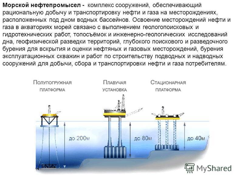 Источник: http://chizhik.ucoz.ru/load/for_engineers/morskie_i_pribrezhnye_sooruzhenija_i_tekhnologii/burovye_ustanovki_i_nefteplatformy/17-1-0-83   Морской нефтепромысел - комплекс сооружений, обеспечивающий рациональную добычу и транспортировку не