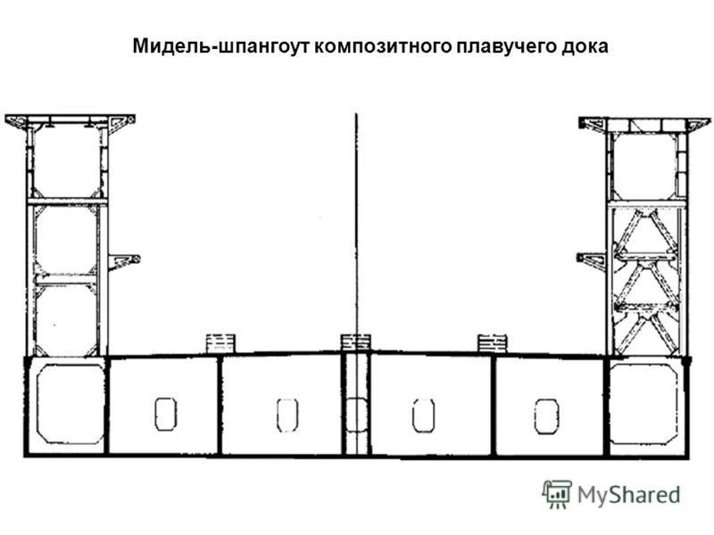 Мидель-шпангоут композитного плавучего дока