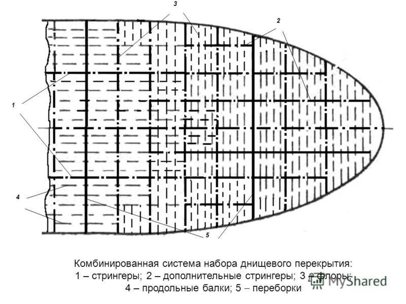 1 2 3 4 5 Комбинированная система набора днищевого перекрытия: 1 – стрингеры; 2 – дополнительные стрингеры; 3 – флоры; 4 – продольные балки; 5 переборки