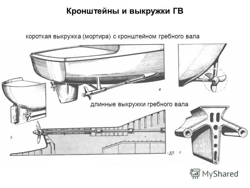 Кронштейны и выкружки ГВ короткая выкружка (мортира) с кронштейном гребного вала длинные выкружки гребного вала