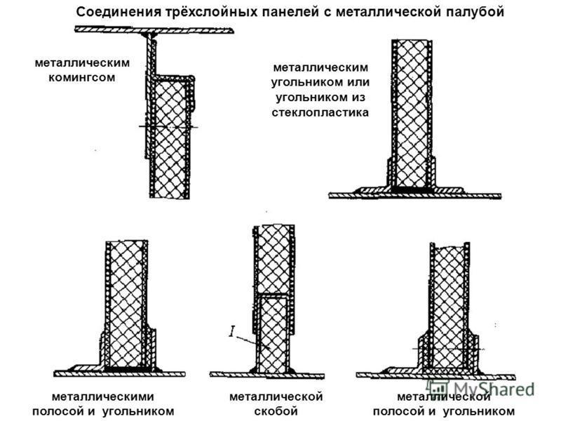 Соединения трёхслойных панелей с металлической палубой металлическим комингсом металлическим угольником или угольником из стеклопластика металлическими полосой и угольником металлической скобой металлической полосой и угольником