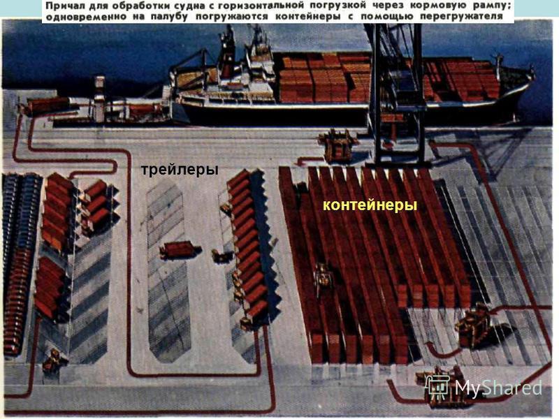 контейнеры трейлеры