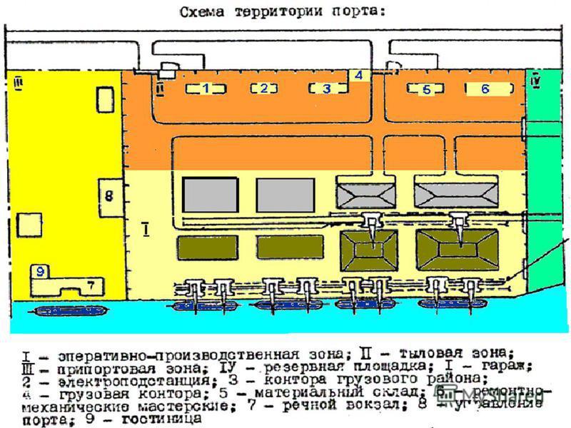 Источник: http://chizhik.ucoz.ru/load/for_engineers/transportnye_puti_i_uzly/territorija_porta_i_ejo_oborudovanie/14-1-0-101