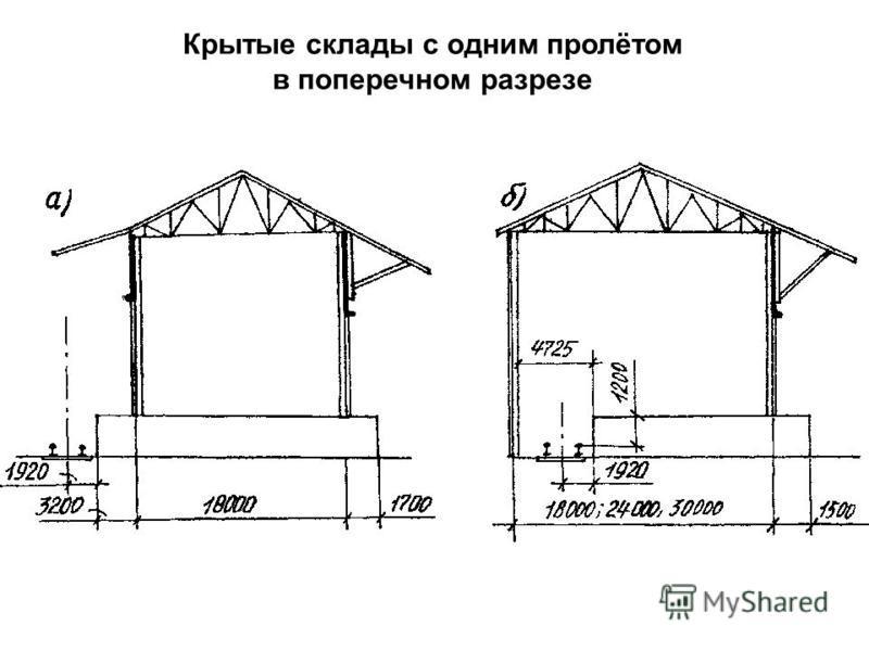 Крытые склады с одним пролётом в поперечном разрезе