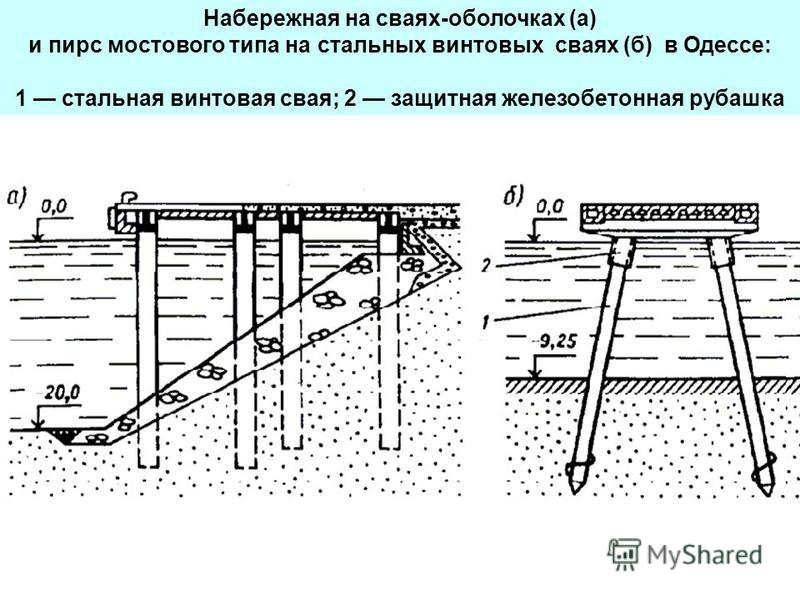 Набережная на сваях-оболочках (а) и пирс мостового типа на стальных винтовых сваях (б) в Одессе: 1 стальная винтовая свая; 2 защитная железобетонная рубашка