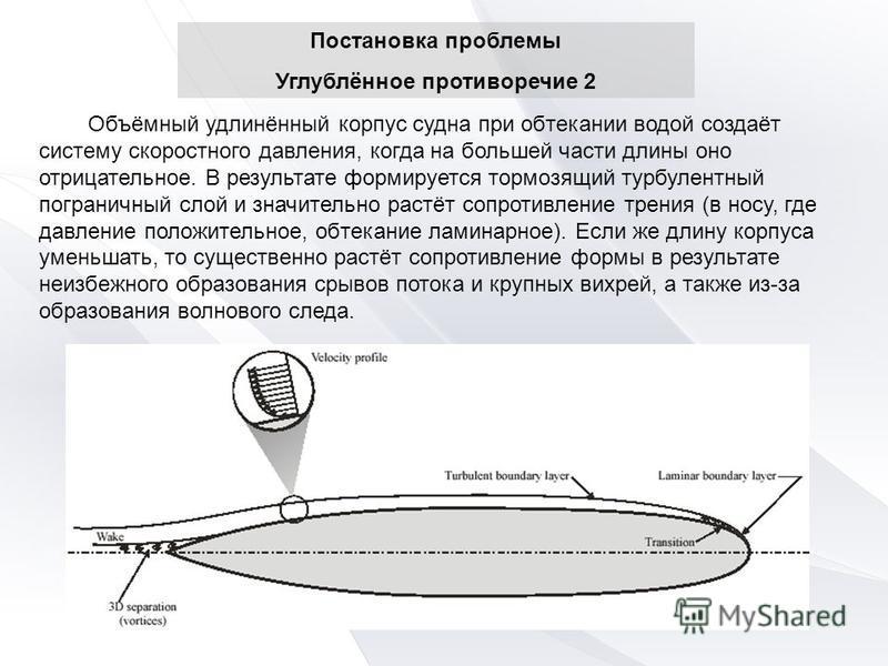 Постановка проблемы Углублённое противоречие 2 Объёмный удлинённый корпус судна при обтекании водой создаёт систему скоростного давления, когда на большей части длины оно отрицательное. В результате формируется тормозящий турбулентный пограничный сло