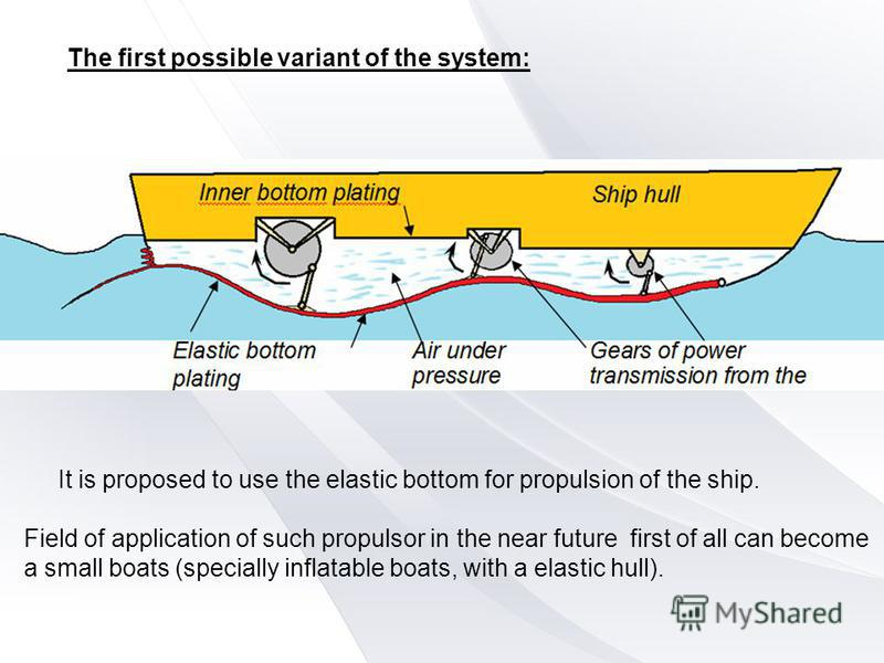 It is proposed to use the elastic bottom for propulsion of the ship. Field of application of such propulsor in the near future first of all can become a small boats (specially inflatable boats, with a elastic hull). The first possible variant of the