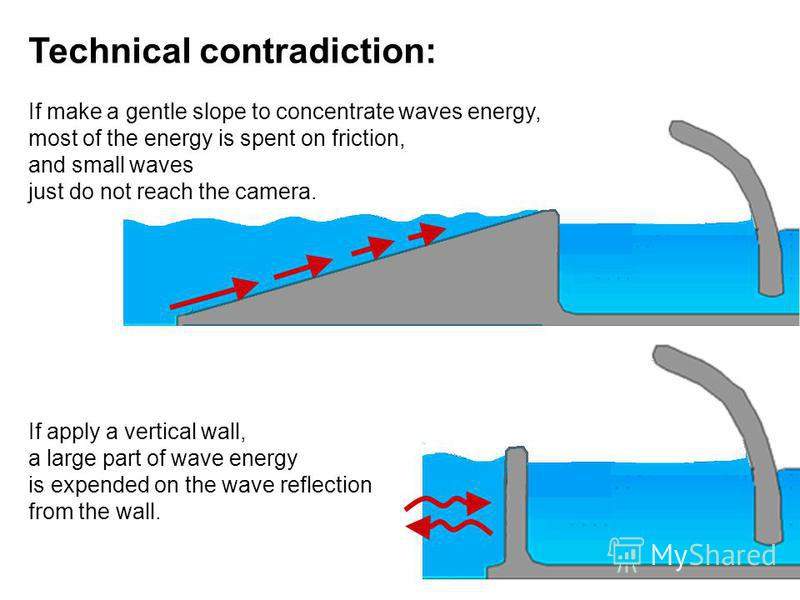 Technical contradiction: If make a gentle slope to concentrate waves energy, most of the energy is spent on friction, and small waves just do not reach the camera. If apply a vertical wall, a large part of wave energy is expended on the wave reflecti