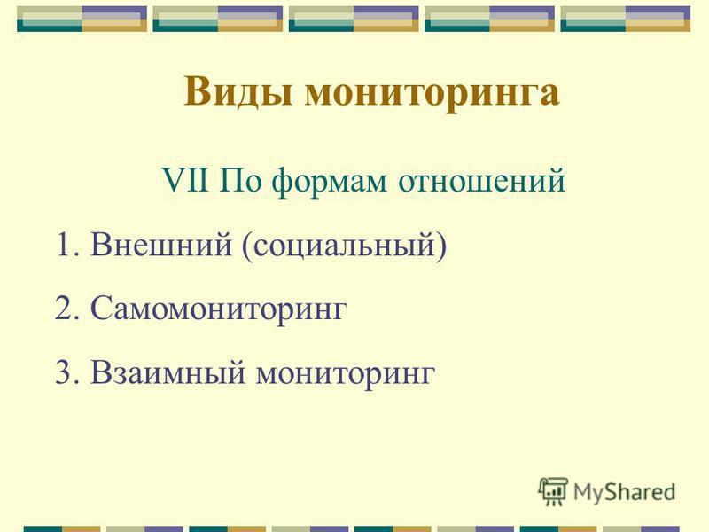 Виды мониторинга VII По формам отношений 1. Внешний (социальный) 2. Самомониторинг 3. Взаимный мониторинг