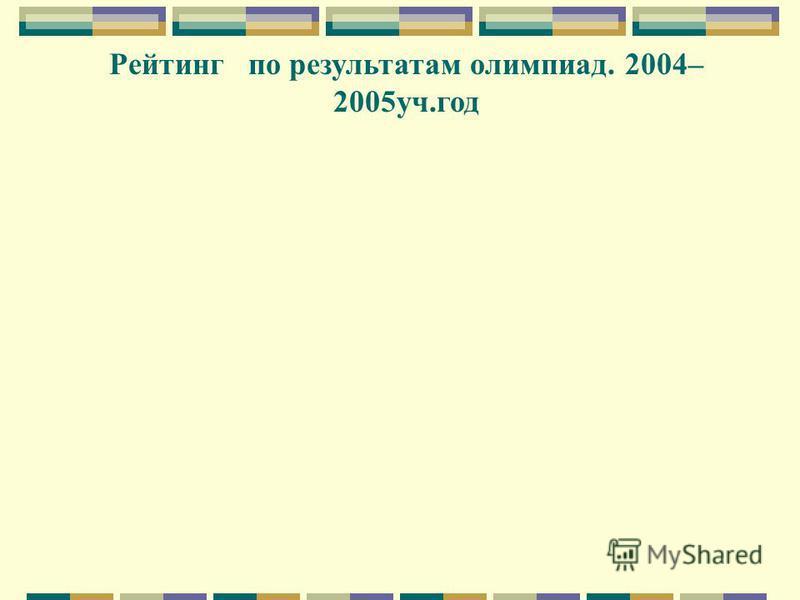 Рейтинг по результатам олимпиад. 2004– 2005 уч.год