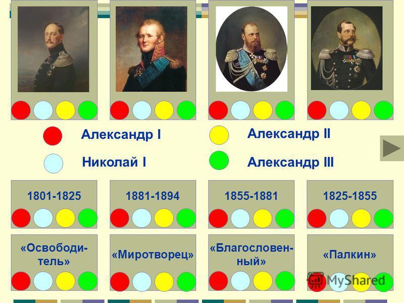 «Освободи- тель» «Миротворец» «Благословен- ный» «Палкин» 1801-18251881-18941855-18811825-1855 Александр I Николай I Александр II Александр III