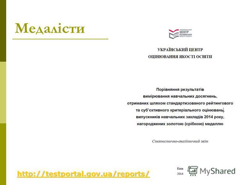 Медалісти http://testportal.gov.ua/reports/