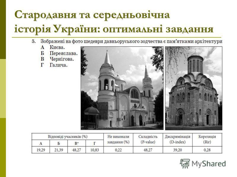 Стародавня та середньовічна історія України: оптимальні завдання