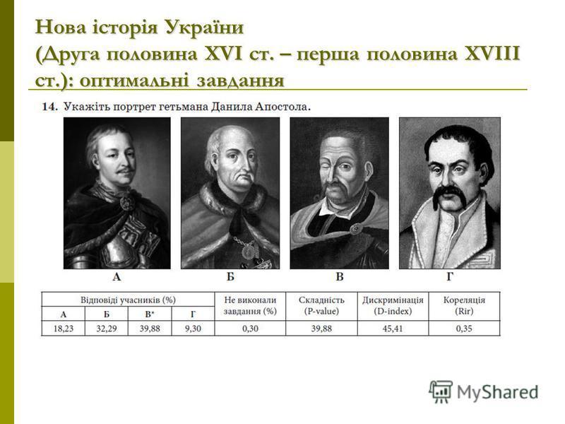 Нова історія України (Друга половина ХVІ ст. – перша половина XVIII ст.): оптимальні завдання