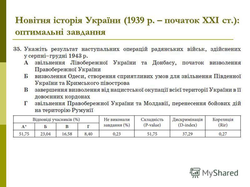 Новітня історія України (1939 р. – початок ХХІ ст.): оптимальні завдання