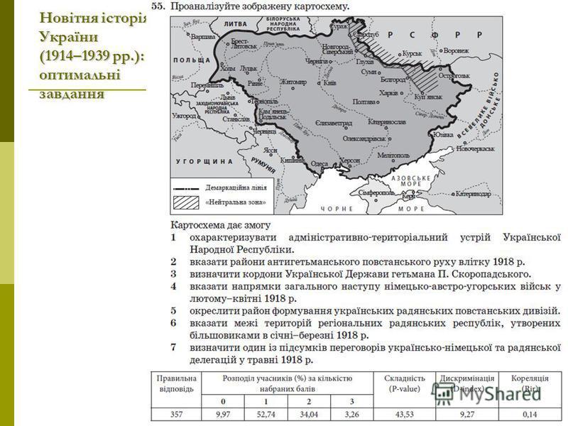 Новітня історія України (1914–1939 рр.): оптимальні завдання