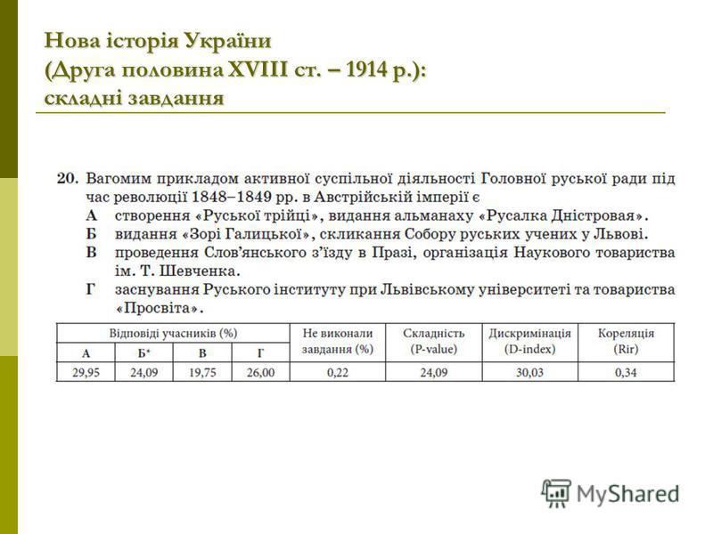 Нова історія України (Друга половина XVIIІ ст. – 1914 р.): складні завдання