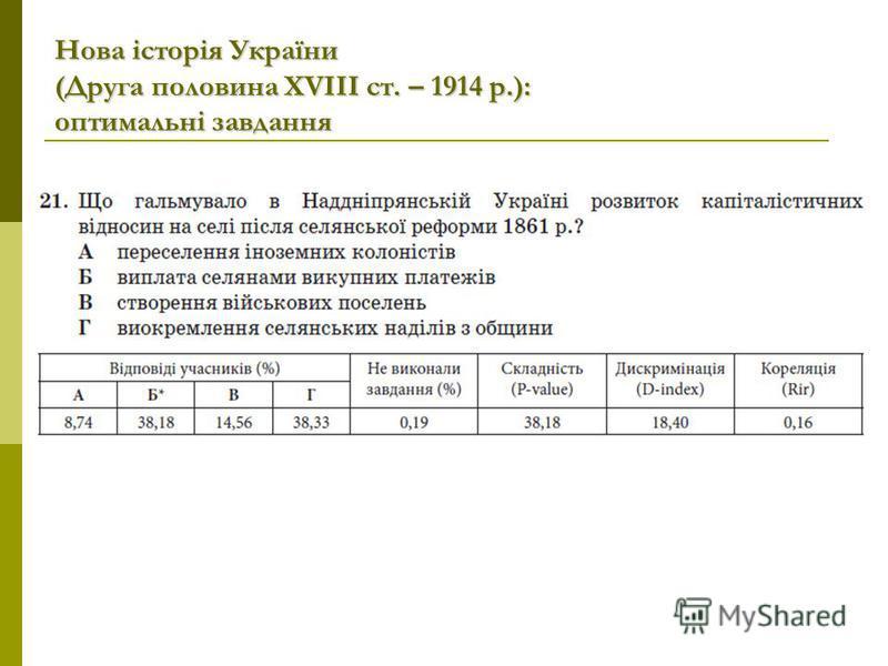 Нова історія України (Друга половина XVIIІ ст. – 1914 р.): оптимальні завдання