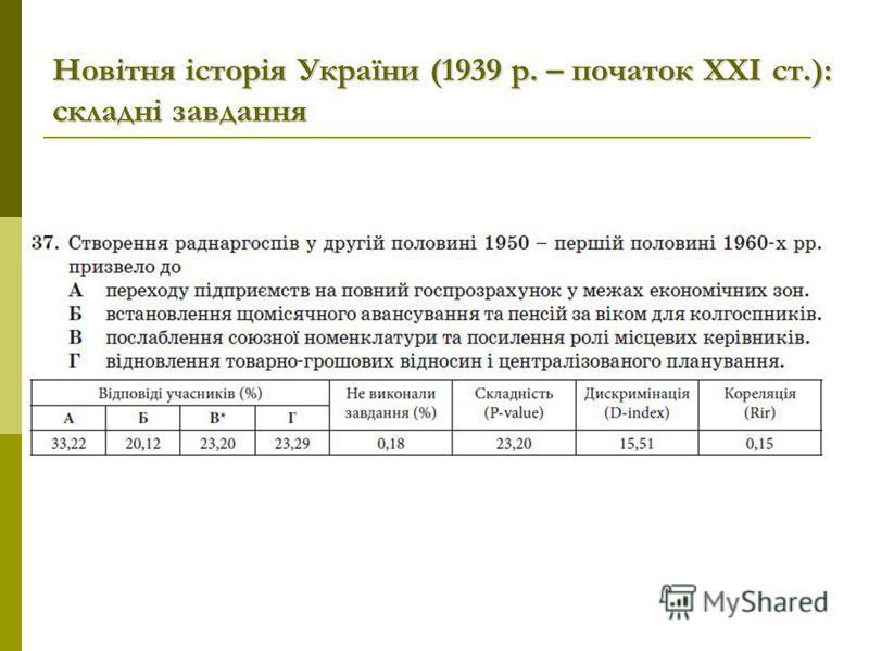 Новітня історія України (1939 р. – початок ХХІ ст.): складні завдання
