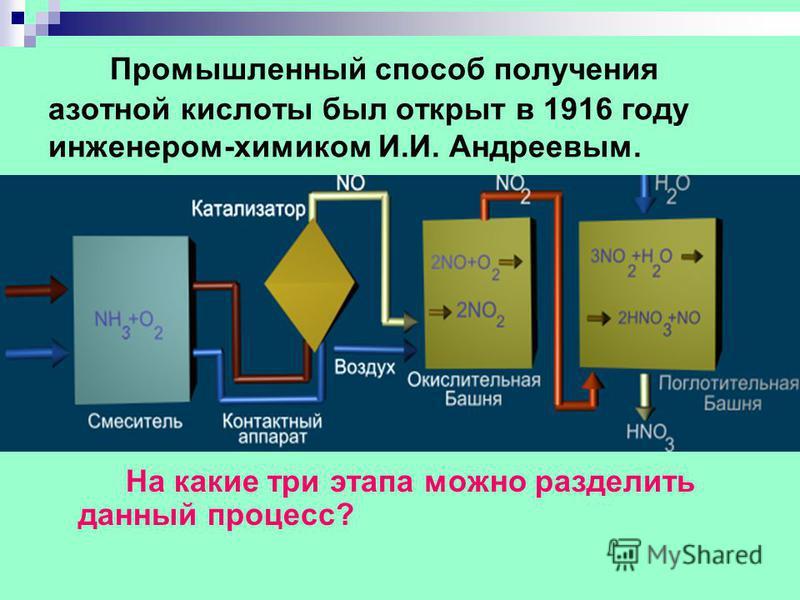 HNO 2 HNO 3 Азотистая кислота Азотная кислота Какая из кислот более сильная? Как называются соли данных кислот? Окислителем или восстановителем могут быть данные кислоты? В чем заключается особая опасность азотной кислоты? С какими веществами реагиру