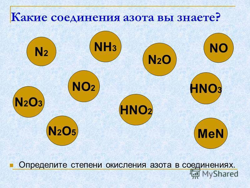 Парадоксы названия Что означает в переводе с греческого «азот»? Каково латинское название азота? Что оно означает в переводе на русский язык? Каково содержание азота в атмосфере? Почему же азот называют «безжизненным»?