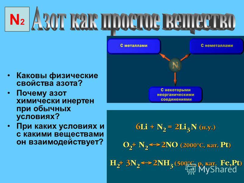 Какие соединения азота вы знаете? Определите степени окисления азота в соединениях. N2N2 NH 3 N2ON2O N2O3N2O3 NO 2 HNO 2 NO N2O5N2O5 MeN HNO 3