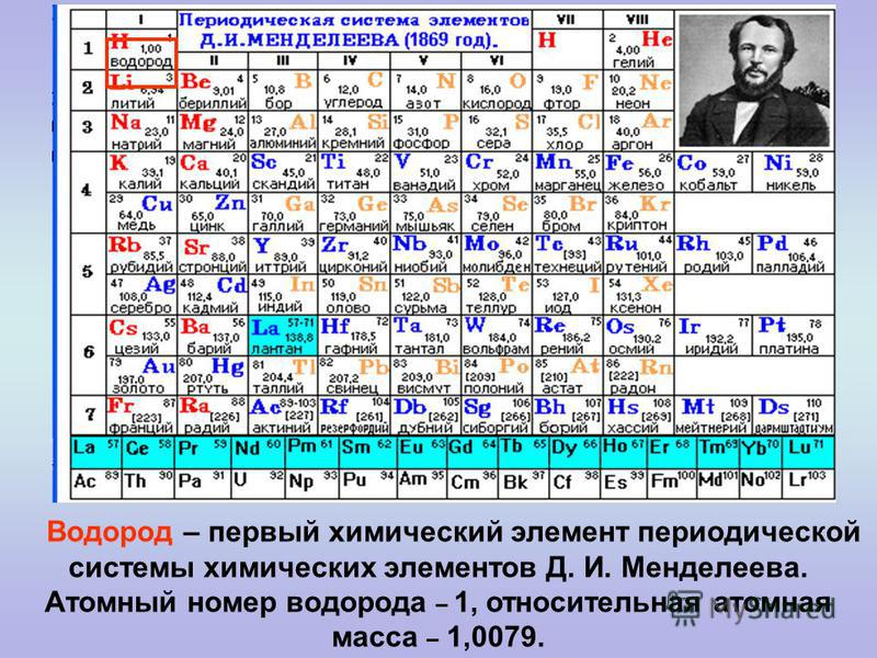 Водород – первый химический элемент периодической системы химических элементов Д. И. Менделеева. Атомный номер водорода – 1, относительная атомная масса – 1,0079.