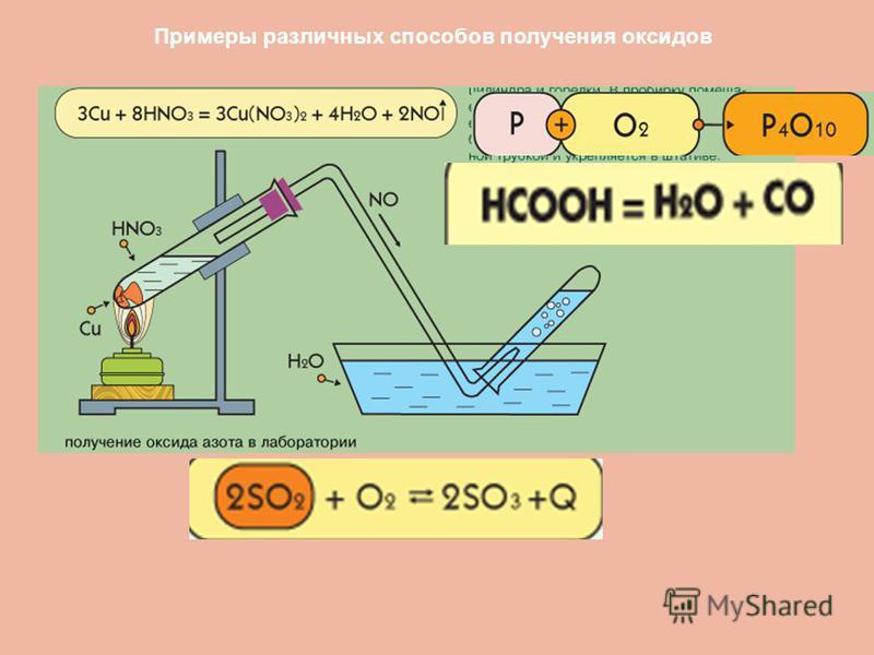 Примеры различных способов получения оксидов