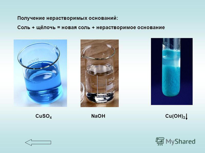 Получение нерастворимых оснований: Соль + щёлочь = новая соль + нерастворимое основание CuSO 4 NaOH Cu(OH) 2