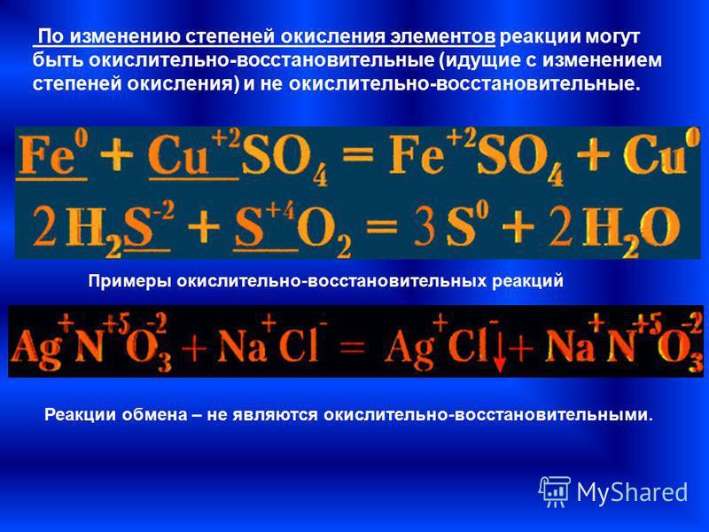 По изменению степеней окисления элементов реакции могут быть окислительно-восстановительные (идущие с изменением степеней окисления) и не окислительно-восстановительные. Примеры окислительно-восстановительных реакций Реакции обмена – не являются окис