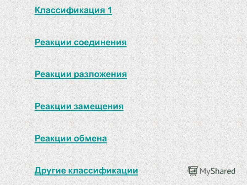 Классификация 1 Реакции соединения Реакции разложения Реакции замещения Реакции обмена Другие классификации
