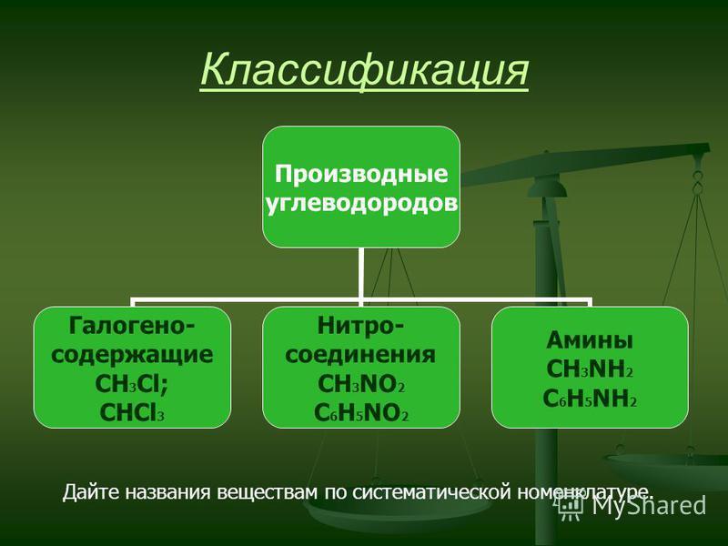 Производные углеводородов и их применение «Несомненный признак истинной науки- сознание ничтожности того, что знаешь, в сравнении с тем, что раскрывается» «Несомненный признак истинной науки- сознание ничтожности того, что знаешь, в сравнении с тем,