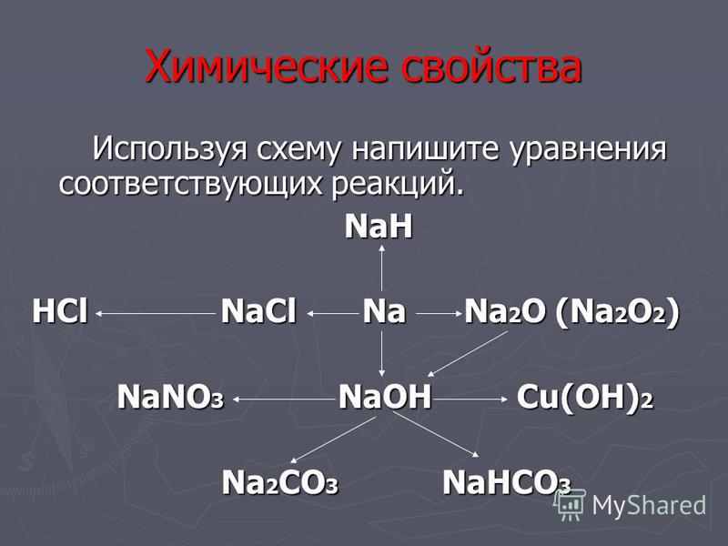 Соединения щелочных металлов В ветхом завете упоминается некое вещество «нетер». Это вещество употребляли как моющее средство. Скорее всего оно образовалось в соленых египетских озерах с известковыми берегами. Об этом веществе, но под названием «нитр