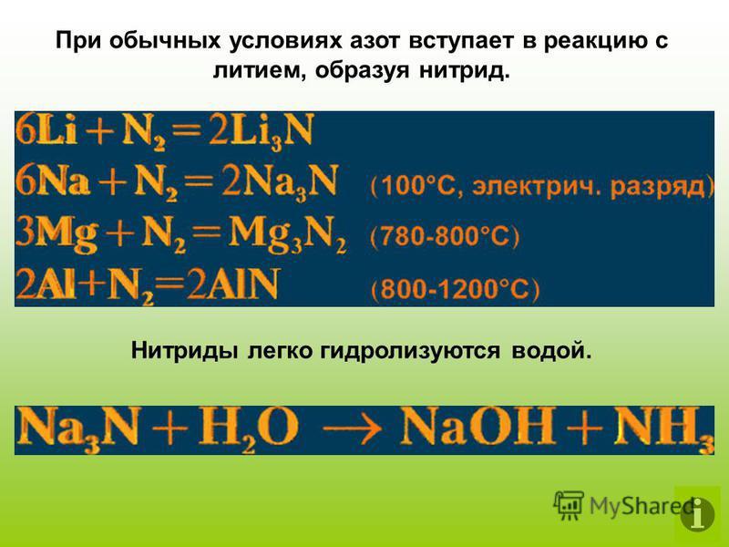 При обычных условиях азот вступает в реакцию с литием, образуя нитрид. Нитриды легко гидролизуются водой.