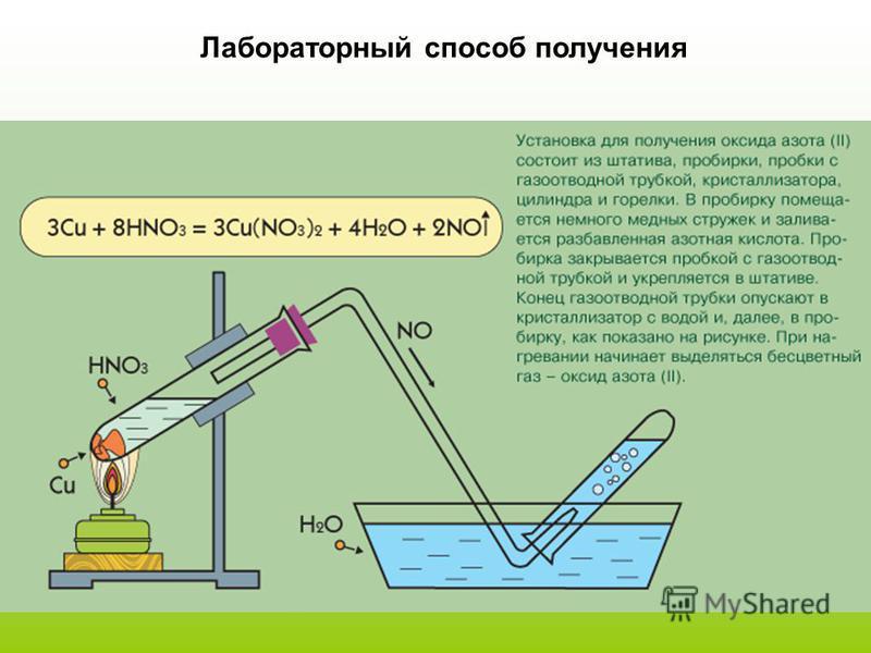 Лабораторный способ получения