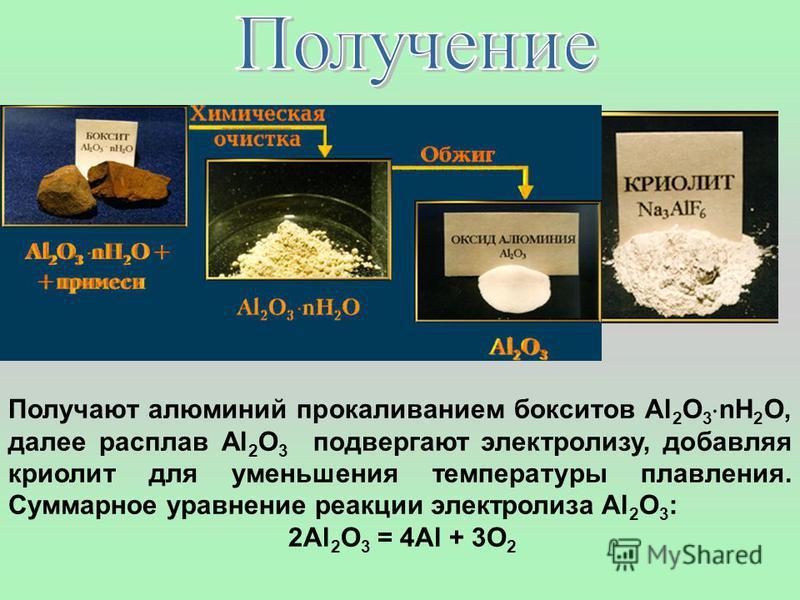 Получают алюминий прокаливанием бокситов Al 2 O 3 nН 2 О, далее расплав Al 2 O 3 подвергают электролизу, добавляя криолит для уменьшения температуры плавления. Суммарное уравнение реакции электролиза Al 2 O 3 : 2Аl 2 О 3 = 4Аl + 3О 2