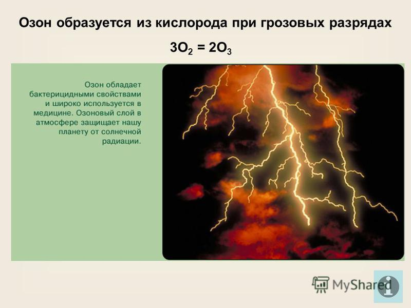 Озон образуется из кислорода при грозовых разрядах 3О 2 = 2О 3